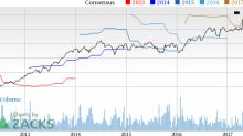 IDEX (IEX) Up 5.4% Since Earnings Report: Can It Continue?