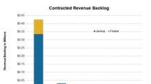 Dissecting Rowan Companies' Backlog