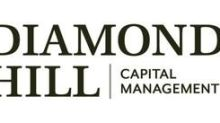 Diamond Hill Investment Group, Inc. Reports 2020 Financial Results And Declares First Quarter Dividend