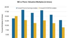 How General Electric's Valuation Stacks Up among Its Peers