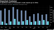 China's Biggest Energy Company Shuns Venezuela Oil on Tighter U.S. Sanctions