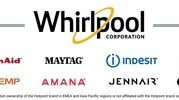 Whirlpool Corporation Reports Resilient First-quarter 2020 Results With Ample Liquidity To Withstand Current Economic Uncertainty