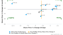 Endeavour Silver Corp. breached its 50 day moving average in a Bullish Manner : EXK-US : July 31, 2017