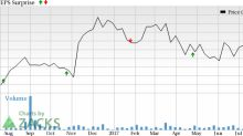 Why Earnings Season Could Be Great for Chemical Financial (CHFC)