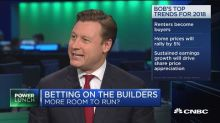 RBC's Bob Wetenhall: Here's what we see for housing secto...