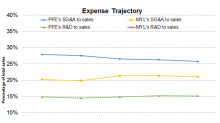 Pfizer or Mylan: Who Is Controlling Expenses Better?