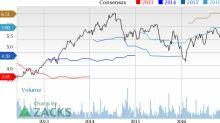 Tenneco (TEN) Down 3.6% Since Earnings Report: Can It Rebound?