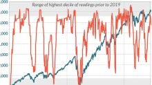 The real culprit for the selloff in the stock market? Hint: It wasn't the Fed