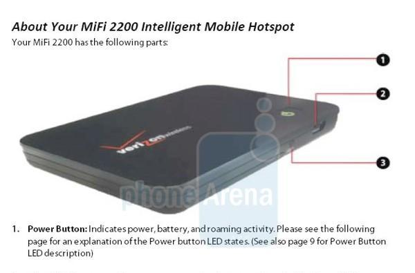 Verizon MiFi 2200 EV-DO hotspot leaks out, will sell like Canadian bananas