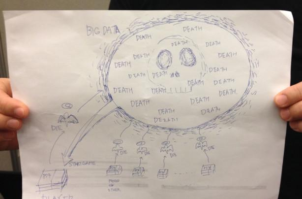 Let It Die explained by a diagram ... of death!