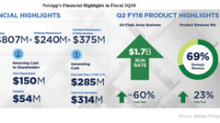 What Are NetApp's Key Focus Areas?