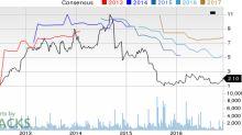 New Strong Buy Stocks for December 2nd