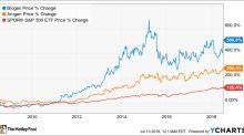 Better Buy: Biogen Inc. vs. Amgen