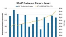 Key ADP Highlights: 234,000 Jobs in January 2018