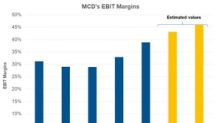 Why McDonald's EBIT Margin Expanded in 2018