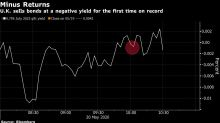 U.K.'s First Negative-Yielding Bond Sale Sharpens Focus on BOE