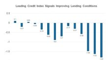 What the Lending Credit Index in January Tells Us Now