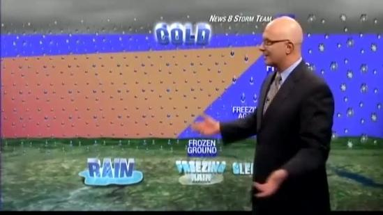 What's the difference between rain, snow, sleet and freezing rain?