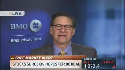 Investors taking comfort in Fed's monetary supply: Pro