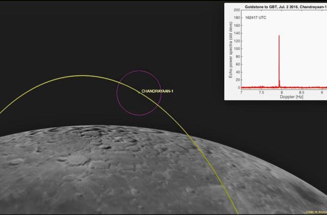 NASA finds long-lost Indian lunar orbiter