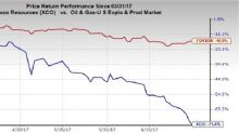 Can EXCO Resources (XCO) Q2 Earnings Surprise?