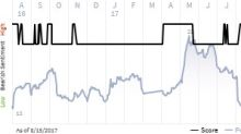 See what the IHS Markit Score report has to say about 3D Systems Corp.