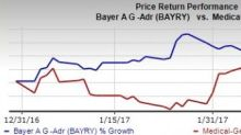 Bayer (BAYRY) Misses on Q4 Earnings; Revenues in Line