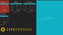 LivePerson Inc. Earnings: Angling for a New Growth Streak