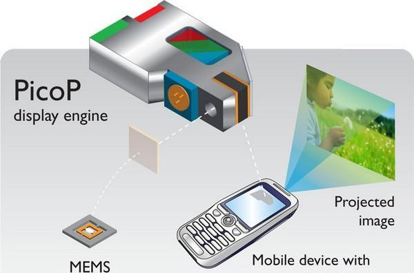 Microvision lets others sample its PicoP Laser Display Engine