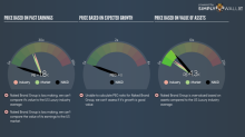 Interested In The Consumer Sector? Take A Look At Naked Brand Group Inc (NASDAQ:NAKD)