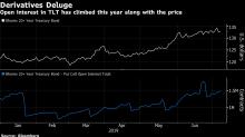 A $14 Billion ETF Becomes Lightning Rod for Bond-Tantrum Trades