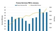 Analyzing the France Services PMI in January 2018
