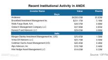 Why Institutional Investors Are Confident in Andeavor Logistics