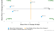 QGEP Participaçoes SA breached its 50 day moving average in a Bearish Manner : QGEP3-BR : March 2, 2017