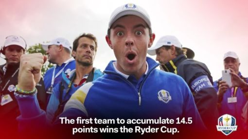 How The Ryder Cup Works