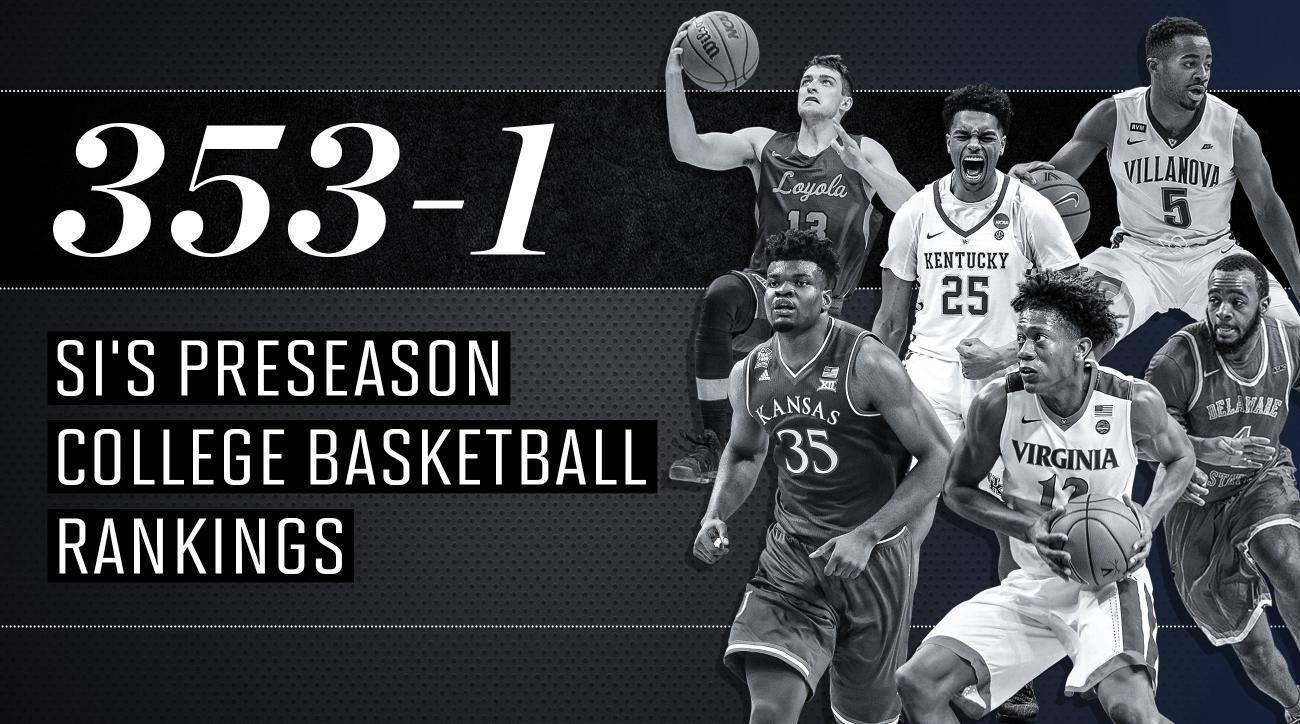 Ranking Every Team In College Basketball From Kansas No 1