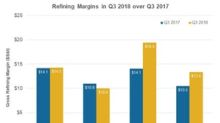 Who among MPC, VLO, HFC, and PSX Has the Highest Refining Margin?