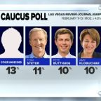 Democrats gear up for Nevada and South Carolina contests