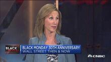'Black Monday' crash of 1987 happened during a secular bu...