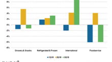 How Conagra Brands' Segments Performed in Fiscal 3Q18