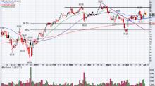5 Top Stock Trades for Wednesday: NKE, AMRN, GS