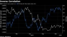 Italian Vote Could Unravel Biggest Stock Gains in Two Decades
