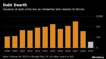 Investors Want Latin America Debt. Companies Aren't Selling