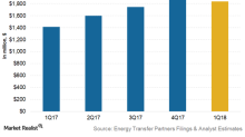 Energy Transfer Partners Is Expected Post 30% Earnings Growth
