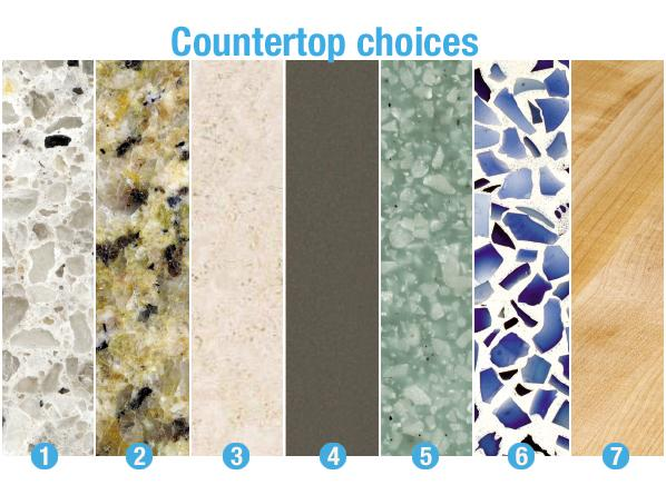 The best countertops for busy kitchens for Best quartz countertop brand