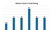 Comparing Offshore Drilling Credit Ratings