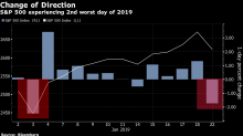 Stocks Mixed as Rally Stalls; Yen Declines: Markets Wrap