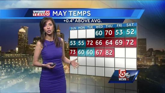 JC's latest Friday Boston-area forecast