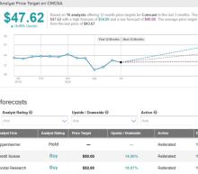 Comcast Beats Estimates On Robust Internet Customer Growth