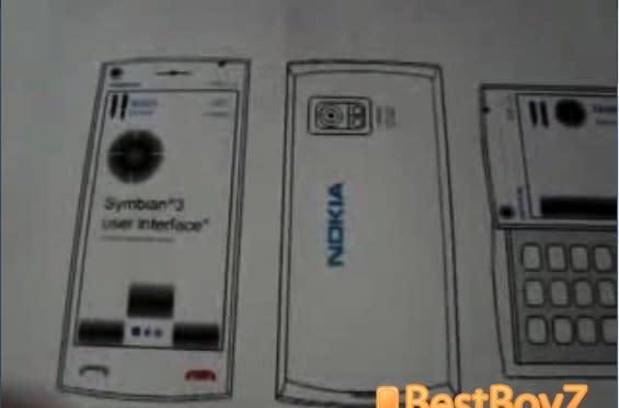 Nokia X10 Symbian S^3 QWERTY slider revealed in leaked documentation?